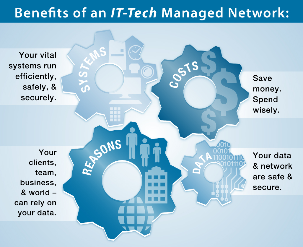 Benefits of IT Diagram by EXPAND Business Solutions